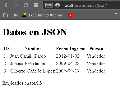 Leer JSON en PHP, CableNaranja