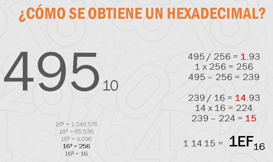 Como Obtener Número Hexadecimal, en CableNaranja