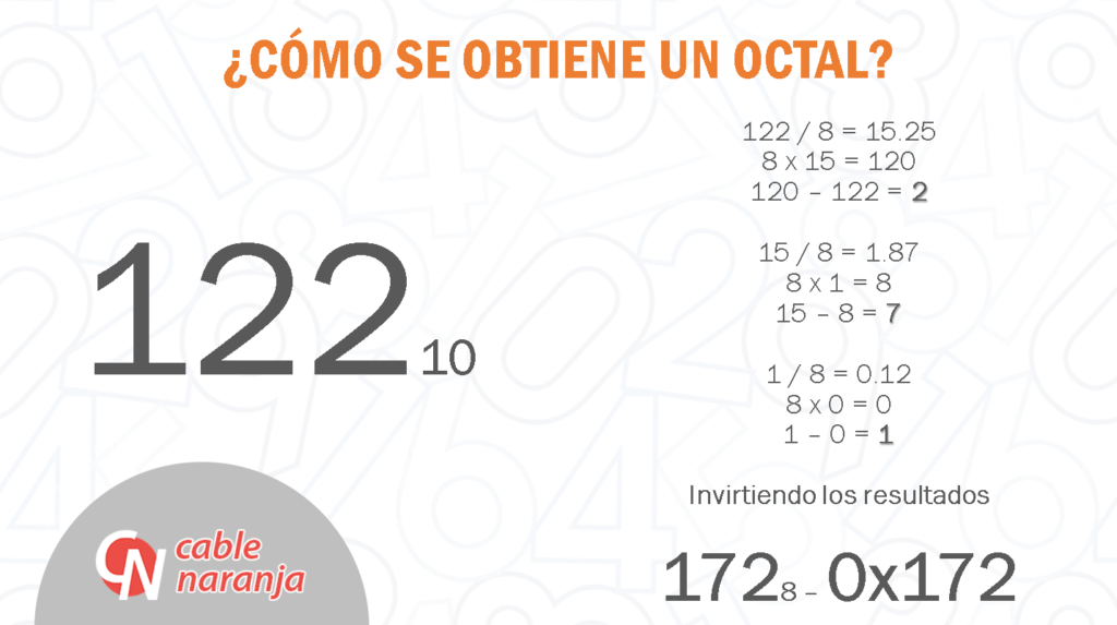 Como convertir un número decimal en octal - CableNaranja