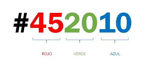 Funcionamiento del sistema hexadecimal de color, CableNaranja